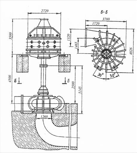 Схема насосного агрегата