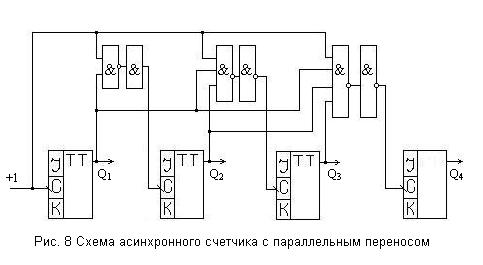 Рис. 7: а) схема асинхронного