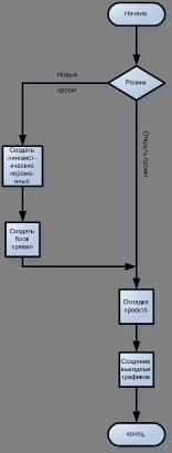 Схема электрооборудования ниссан сентра