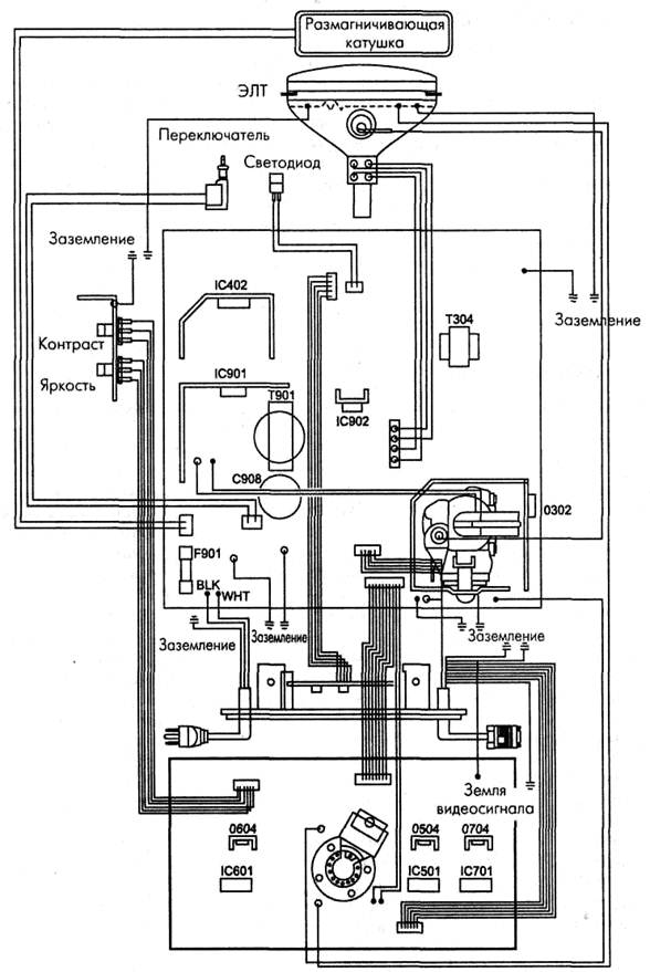 Схема соединения узлов и