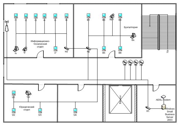 сети (третий этаж)