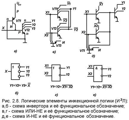 Работа инжекционной микросхемы