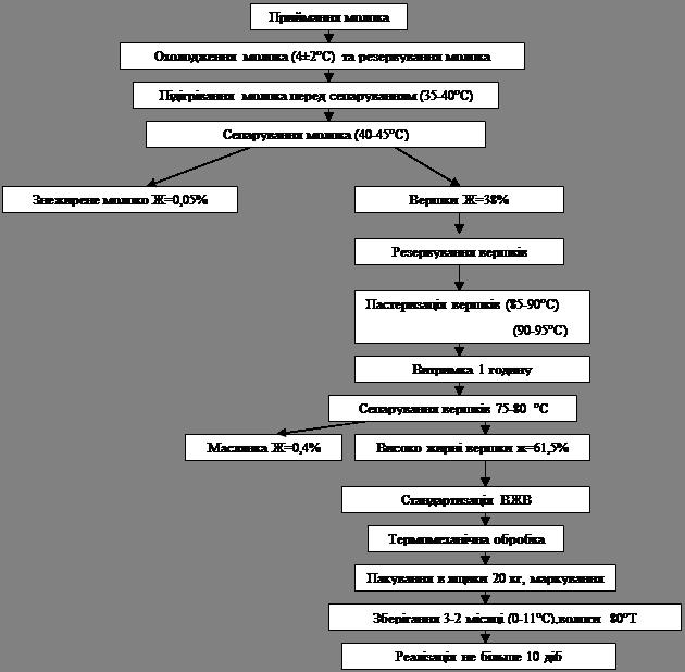 Схема 2.1.1