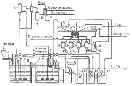 Технологическая схема типового