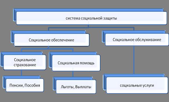 Загвязинский, Владимир Ильич - Исследовательская деятельность педагога