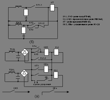 Рис. 8.2 Схема комплекта