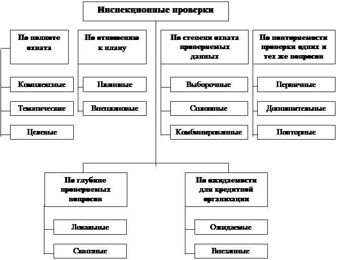 Учебное пособие: Основы