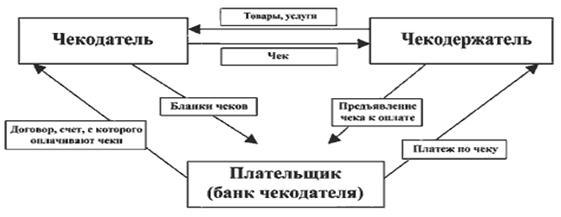 Рисунок 2 - Схема расчетов