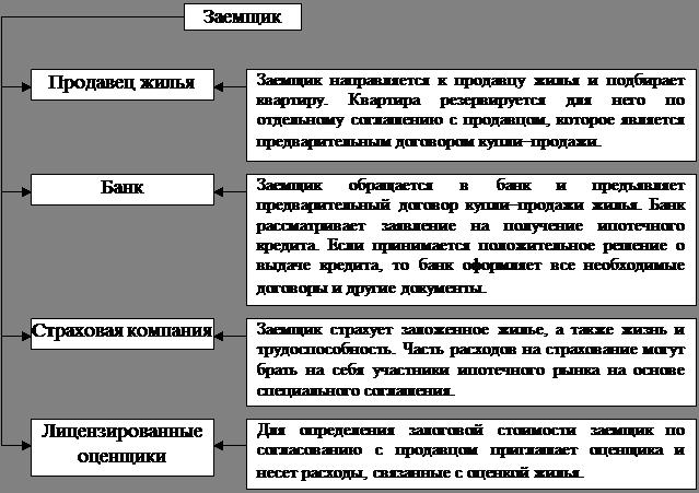 является схема московской