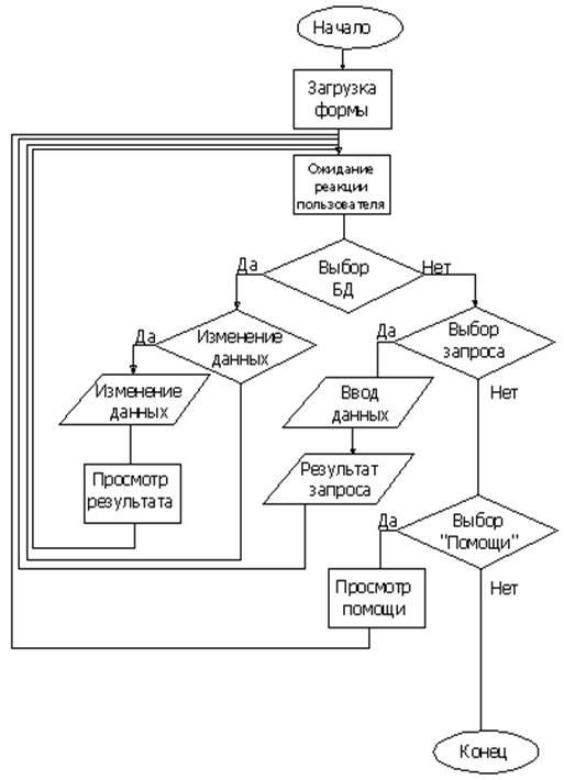 printsip-algoritma-kazino-programma