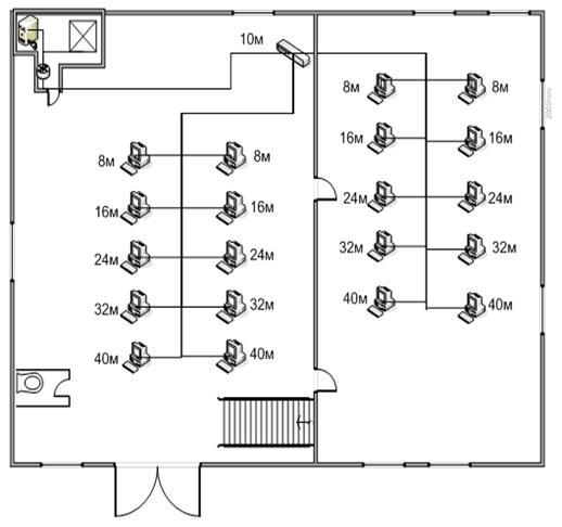 Схема расположения компьютеров