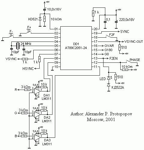 Рисунок 1.5 - Схема видеокарты