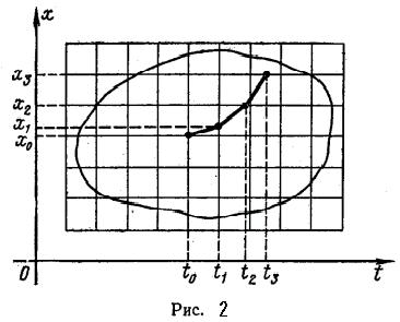 Гдз химия 10 класс рудзитис фельдман 2012
