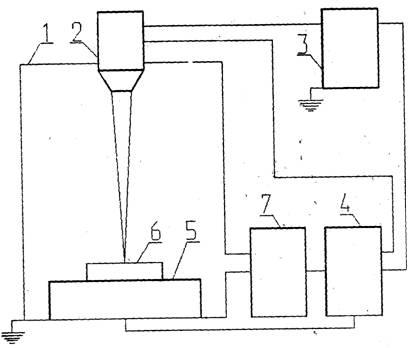 1.1 - Функциональная схема