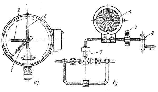 Электроконтактный манометр (а)