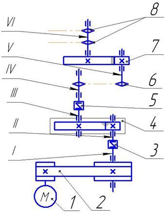 Рис.2 Кинематическая схема