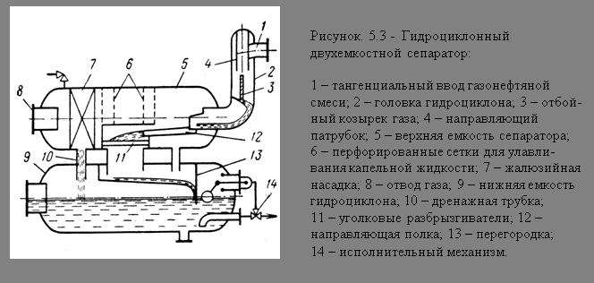 Гидроциклонный двухемкостной