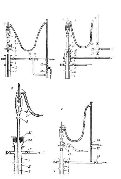 Схема оборудования скважины