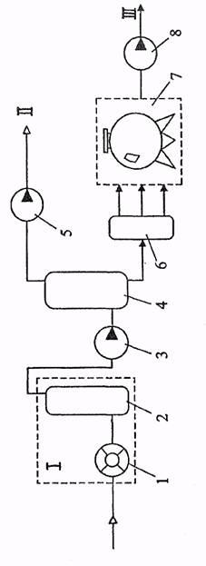 сжатии газа компрессорами