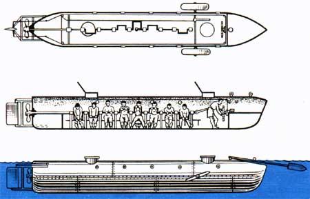 конструируем подводную лодку