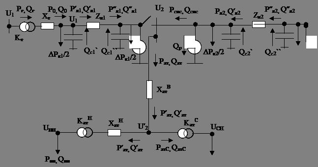 Расчёт режима синхронизации на