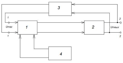 Структурная схема LC-
