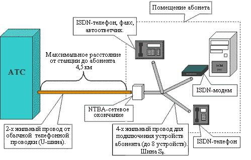 Рисунок 2.1 – Схема